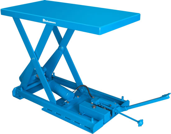 Versatile, Compact Scissor Lift Tables